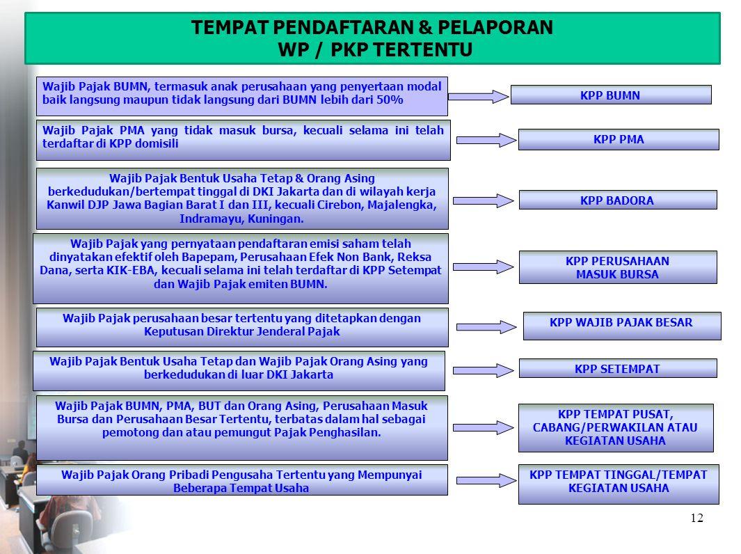 12 TEMPAT PENDAFTARAN & PELAPORAN WP / PKP TERTENTU Wajib Pajak BUMN, termasuk anak perusahaan yang penyertaan modal baik langsung maupun tidak langsung dari BUMN lebih dari 50% Wajib Pajak PMA yang tidak masuk bursa, kecuali selama ini telah terdaftar di KPP domisili Wajib Pajak Bentuk Usaha Tetap & Orang Asing berkedudukan/bertempat tinggal di DKI Jakarta dan di wilayah kerja Kanwil DJP Jawa Bagian Barat I dan III, kecuali Cirebon, Majalengka, Indramayu, Kuningan.