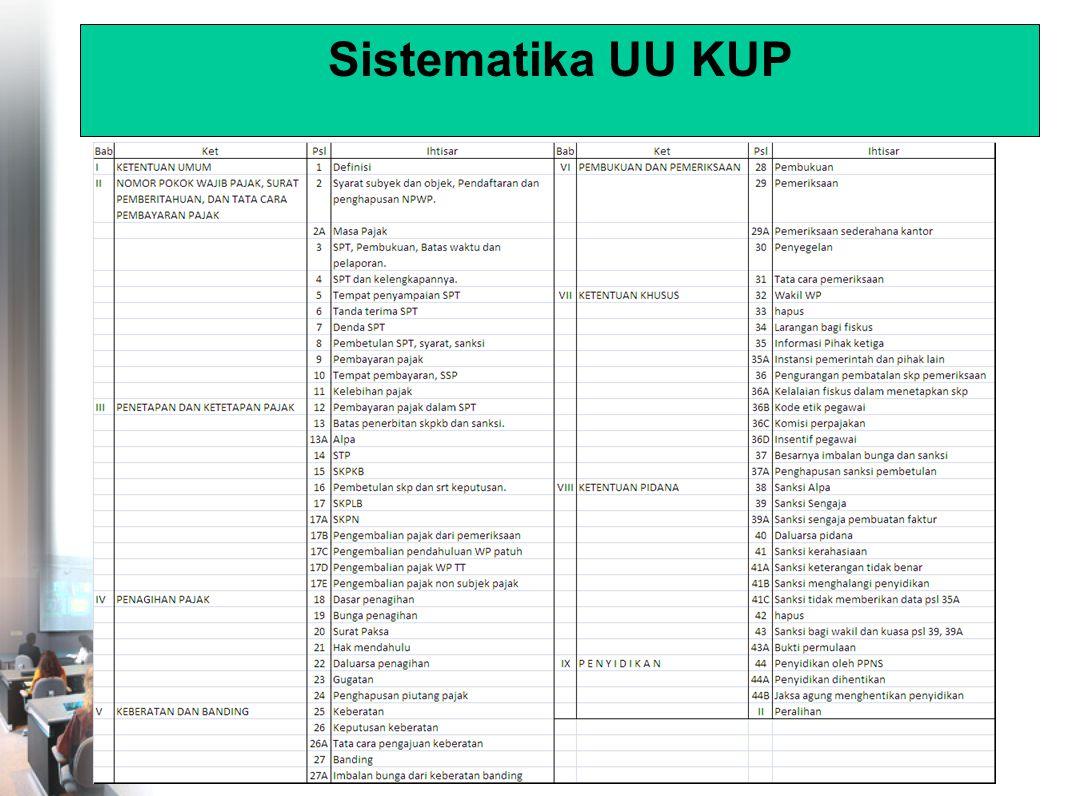 Sistematika UU KUP
