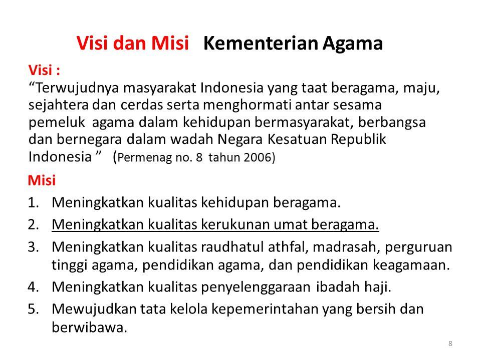 """Visi dan Misi Kementerian Agama Visi : """"Terwujudnya masyarakat Indonesia yang taat beragama, maju, sejahtera dan cerdas serta menghormati antar sesama"""