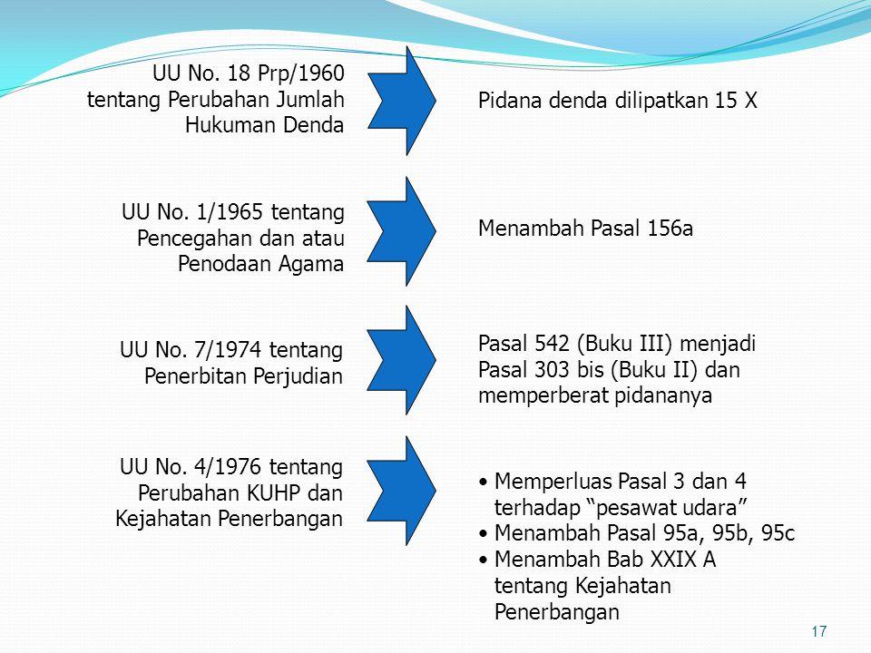 UU No.18 Prp/1960 tentang Perubahan Jumlah Hukuman Denda Pidana denda dilipatkan 15 X UU No.