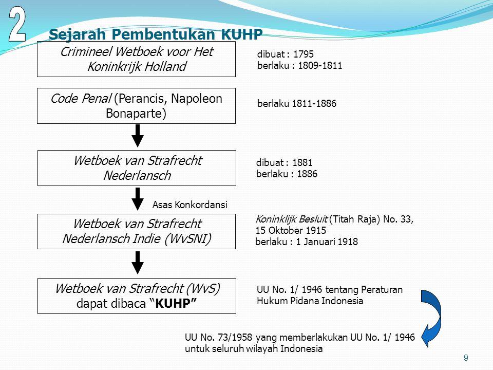 Sejarah Pembentukan KUHP 9 Wetboek van Strafrecht (WvS) dapat dibaca KUHP Koninklijk Besluit (Titah Raja) No.