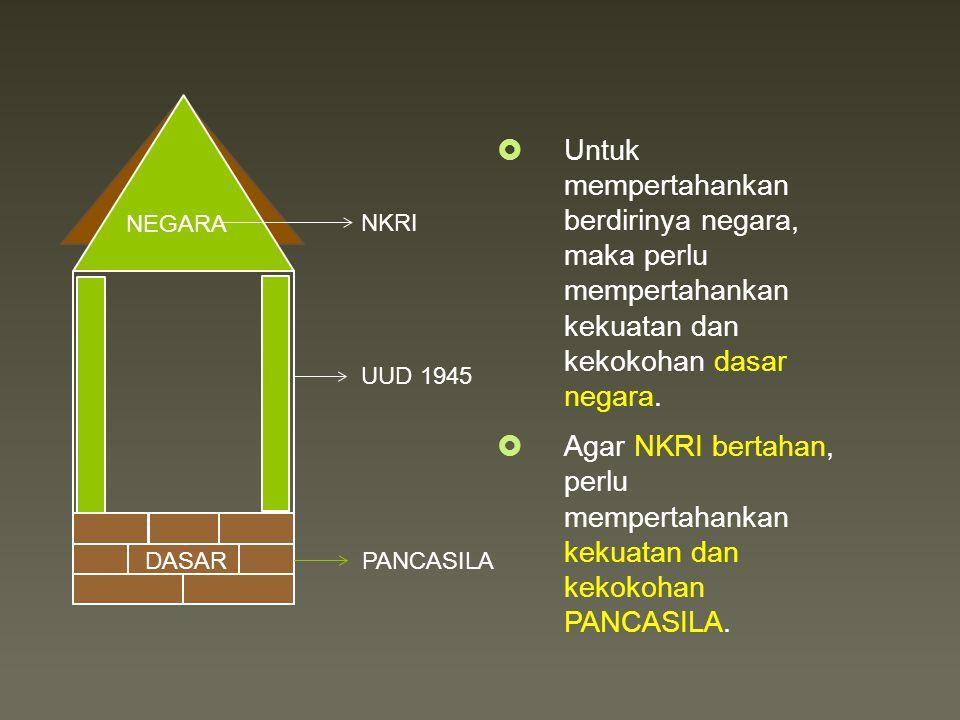 PANCASILA NEGARA NKRI DASAR  Untuk mempertahankan berdirinya negara, maka perlu mempertahankan kekuatan dan kekokohan dasar negara.