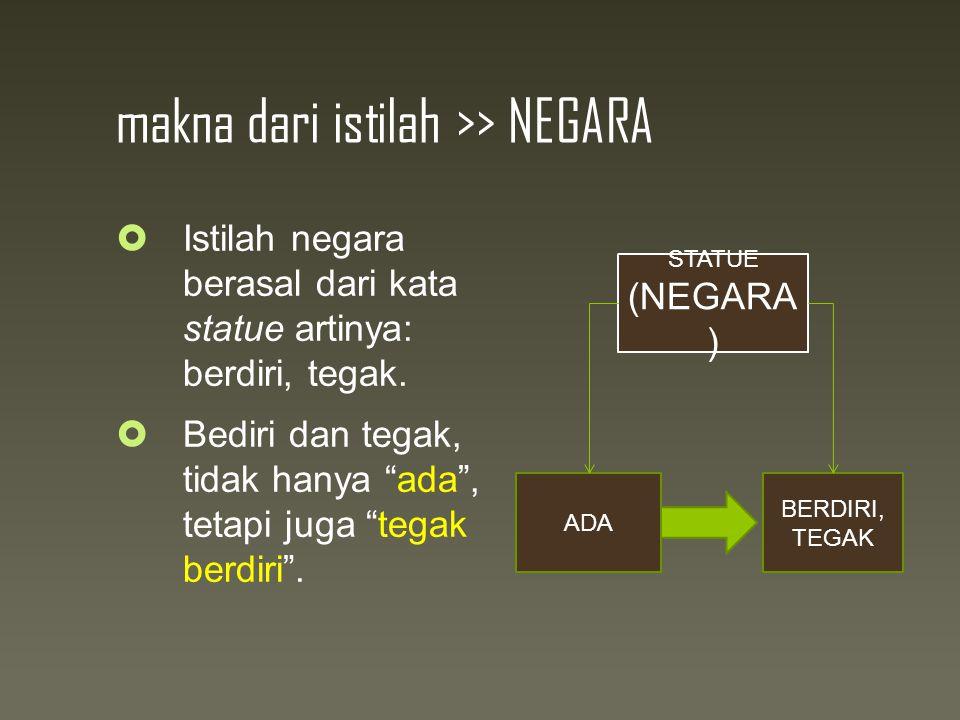 makna dari istilah >> NEGARA  Istilah negara berasal dari kata statue artinya: berdiri, tegak.