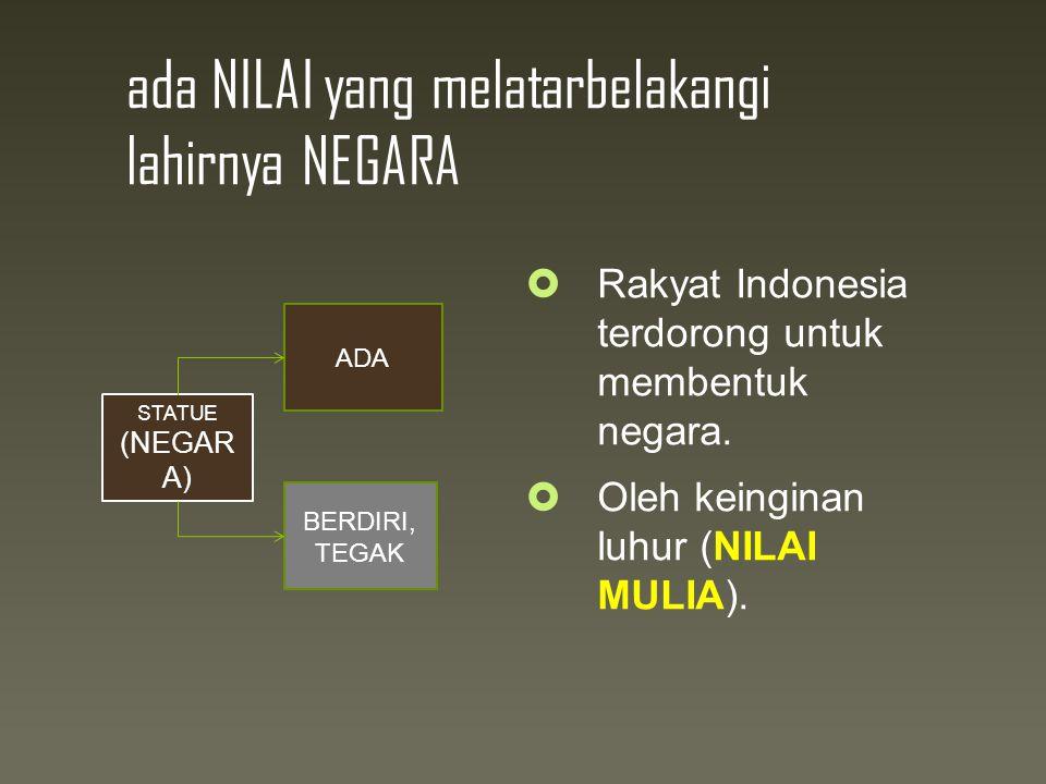 ada NILAI yang melatarbelakangi lahirnya NEGARA  Rakyat Indonesia terdorong untuk membentuk negara.