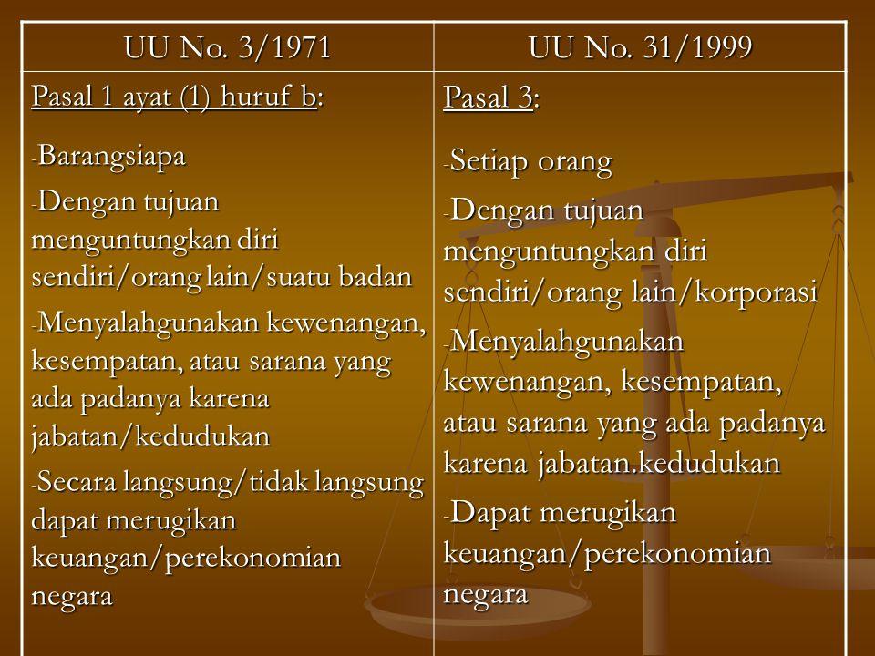 UU No. 3/1971 UU No. 31/1999 Pasal 1 ayat (1) huruf b: - Barangsiapa - Dengan tujuan menguntungkan diri sendiri/orang lain/suatu badan - Menyalahgunak