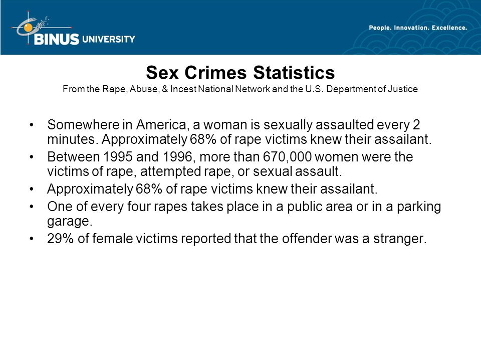 68% of rapes occur between the hours of 6 PM and 6 AM.