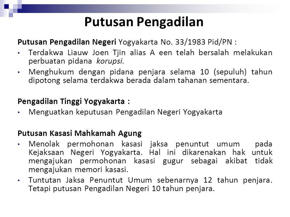 Putusan Pengadilan Putusan Pengadilan Negeri Yogyakarta No. 33/1983 Pid/PN : Terdakwa Liauw Joen Tjin alias A een telah bersalah melakukan perbuatan p