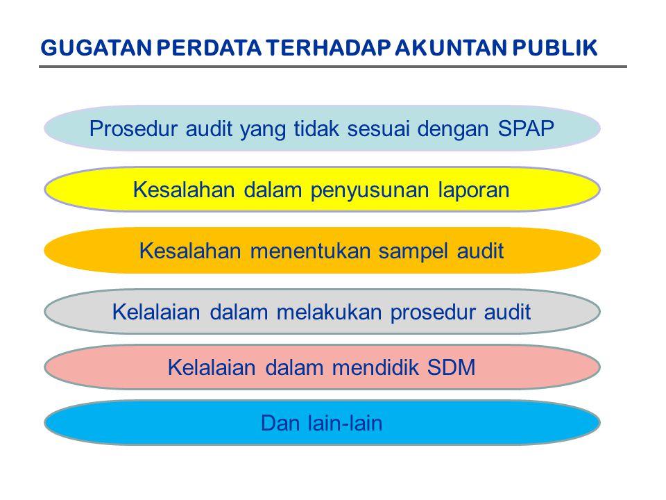 GUGATAN PERDATA TERHADAP AKUNTAN PUBLIK Prosedur audit yang tidak sesuai dengan SPAP Kesalahan dalam penyusunan laporan Kesalahan menentukan sampel audit Kelalaian dalam melakukan prosedur audit Kelalaian dalam mendidik SDM Dan lain-lain