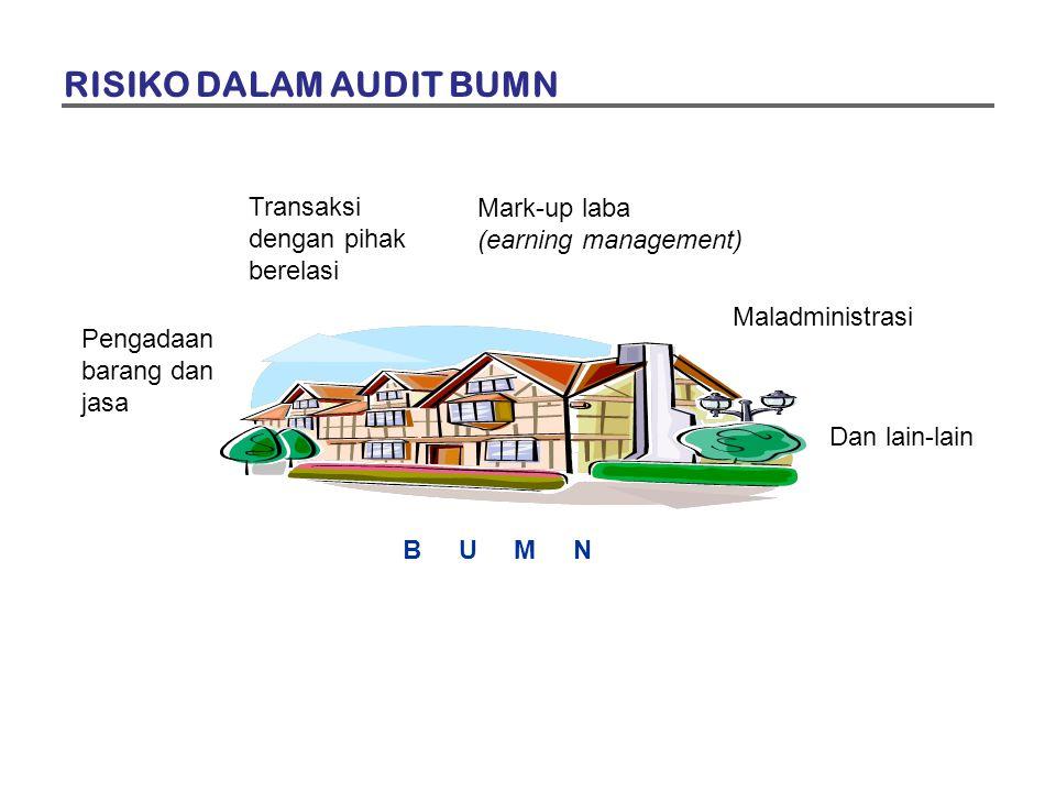 B U M N Pengadaan barang dan jasa Transaksi dengan pihak berelasi Mark-up laba (earning management) Dan lain-lain RISIKO DALAM AUDIT BUMN Maladministrasi
