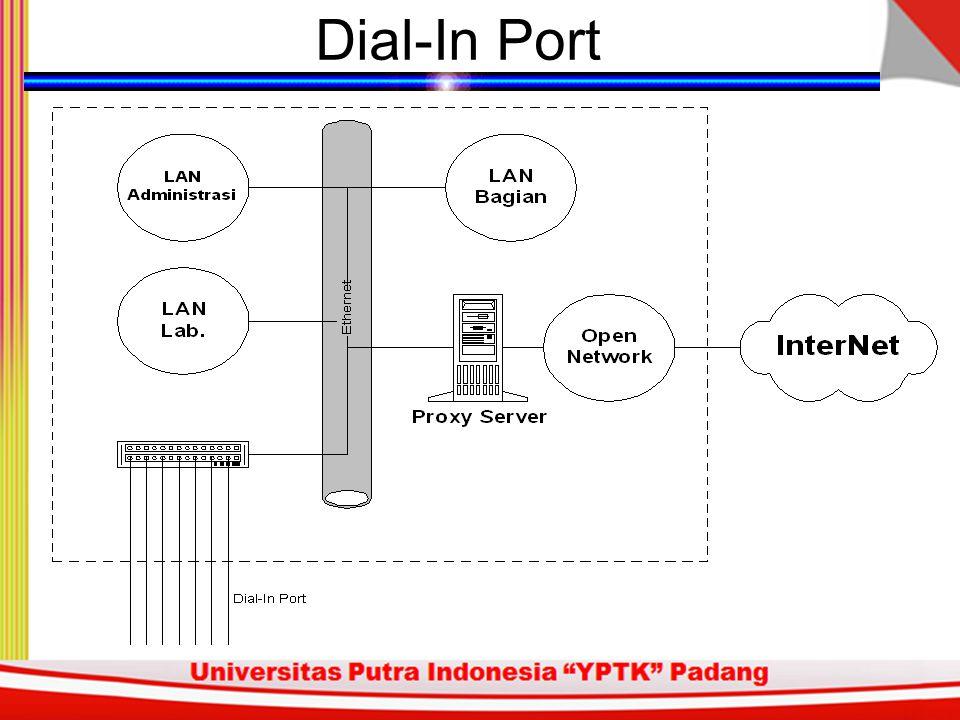 Dial-in Port Rumah Sakit Dokter / para medis untuk mengakses informasi dari rumah / tempat praktek.
