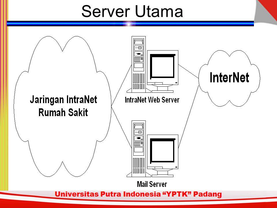 Peralatan Yang Ditambahkan Mail Server: –Personal E-mail. –Mailing List. Web Server: –IntraNet Web. –Database / MIS Corporate. –Marketing / Internet P