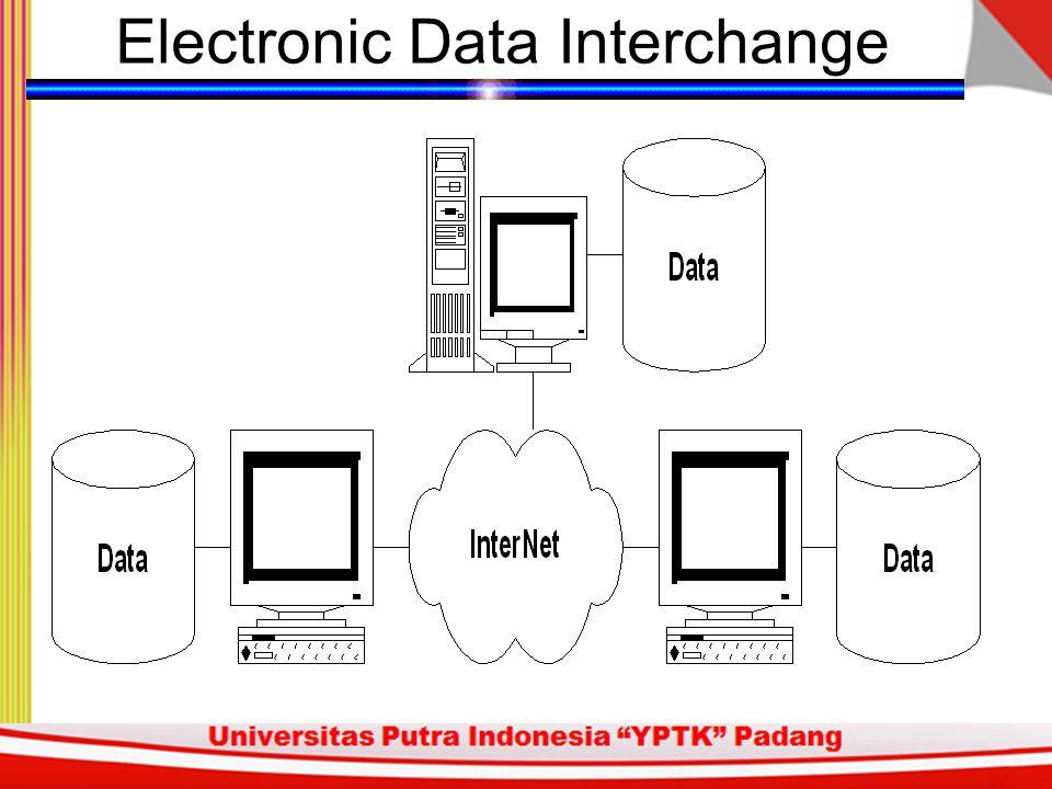 Electronic Data Interchange (EDI) Interaksi text based melalui jaringan. Transaksi standard dengan berbagai instansi: –Custom. –Bank. –Travel. –Pajak.