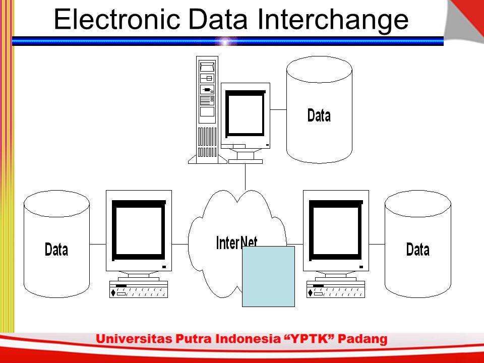 X.21 UN/EDIFACT Electronic Data Interchange