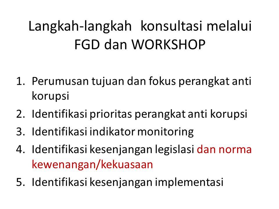 Langkah-langkah konsultasi melalui FGD dan WORKSHOP 1.Perumusan tujuan dan fokus perangkat anti korupsi 2.Identifikasi prioritas perangkat anti korupsi 3.Identifikasi indikator monitoring 4.Identifikasi kesenjangan legislasi dan norma kewenangan/kekuasaan 5.Identifikasi kesenjangan implementasi