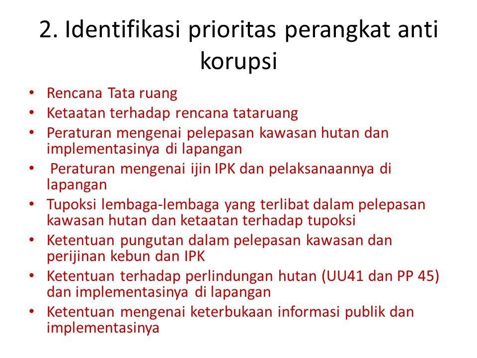 2. Identifikasi prioritas perangkat anti korupsi Rencana Tata ruang Ketaatan terhadap rencana tataruang Peraturan mengenai pelepasan kawasan hutan dan
