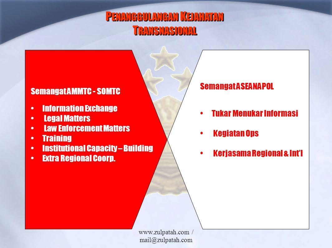 P ENANGGULANGAN K EJAHATAN T RANSNASIONAL Semangat ASEANAPOL Tukar Menukar Informasi Kegiatan Ops Kerjasama Regional & Int'l Semangat AMMTC - SOMTC In