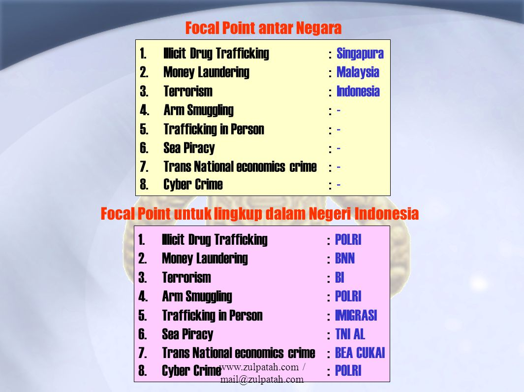 1.Illicit Drug Trafficking: POLRI 2.Money Laundering: BNN 3.Terrorism: BI 4.Arm Smuggling: POLRI 5.Trafficking in Person: IMIGRASI 6.Sea Piracy: TNI A