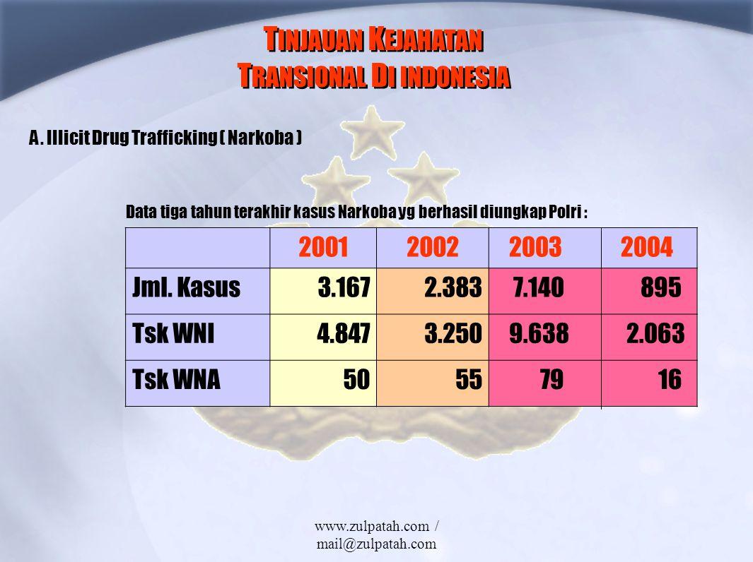 T INJAUAN K EJAHATAN T RANSIONAL D I INDONESIA A. Illicit Drug Trafficking ( Narkoba ) 20012002 2003 2004 Jml. Kasus3.1672.383 7.140 895 Tsk WNI4.8473