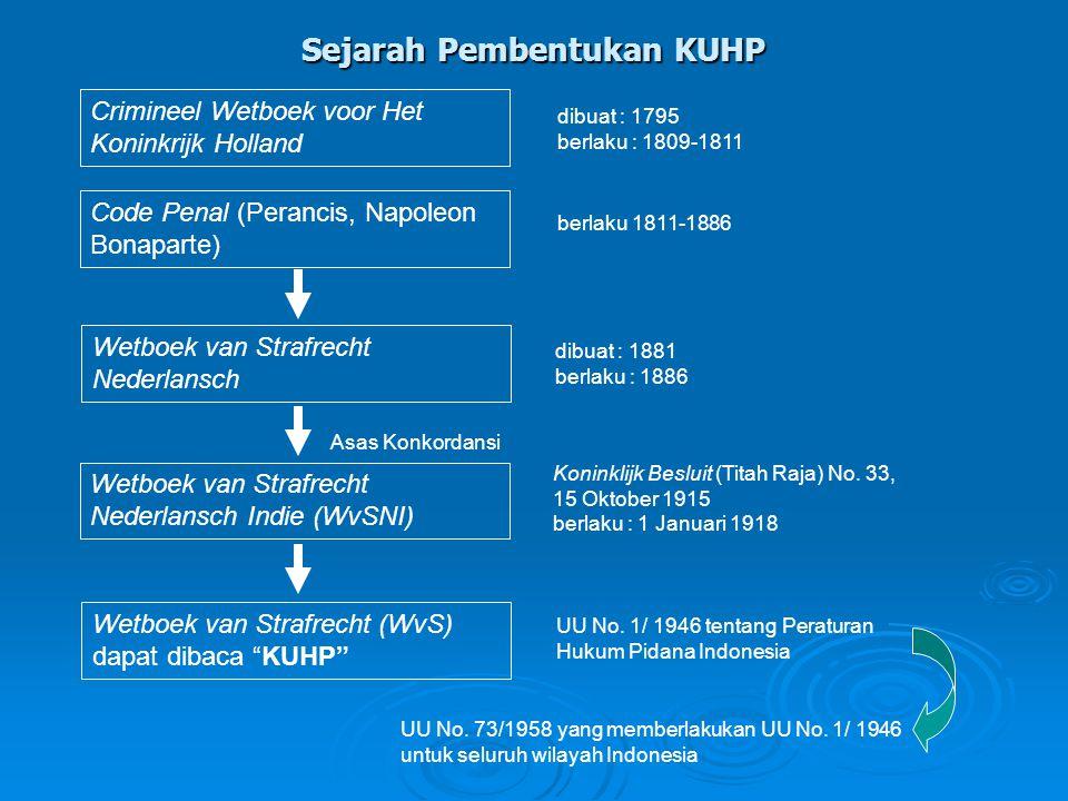 "Sejarah Pembentukan KUHP Wetboek van Strafrecht (WvS) dapat dibaca ""KUHP"" Koninklijk Besluit (Titah Raja) No. 33, 15 Oktober 1915 berlaku : 1 Januari"