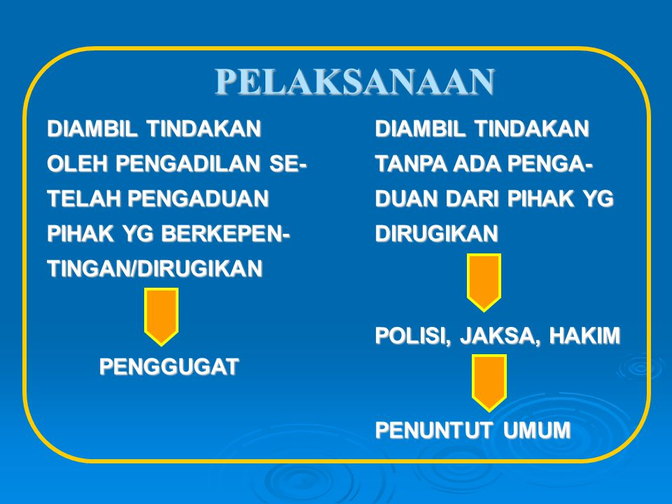  Istilah Hukum Pidana menurut Prof.