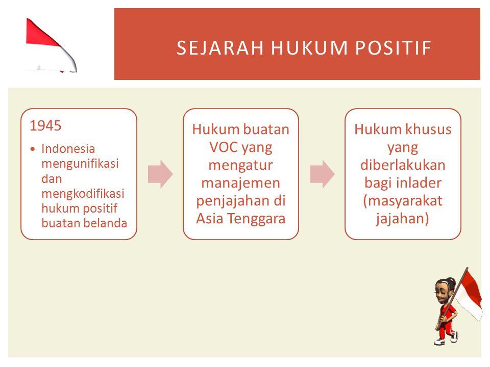 1945 Indonesia mengunifikasi dan mengkodifikasi hukum positif buatan belanda Hukum buatan VOC yang mengatur manajemen penjajahan di Asia Tenggara Huku