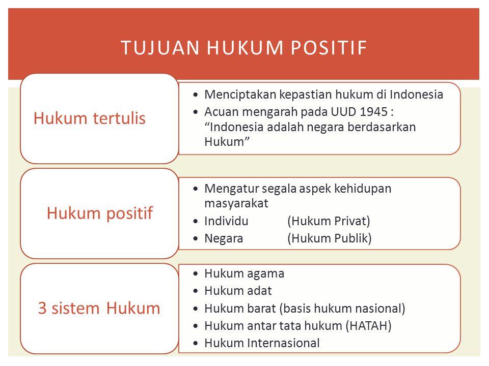 """Menciptakan kepastian hukum di Indonesia Acuan mengarah pada UUD 1945 : """"Indonesia adalah negara berdasarkan Hukum"""" Hukum tertulis Mengatur segala asp"""