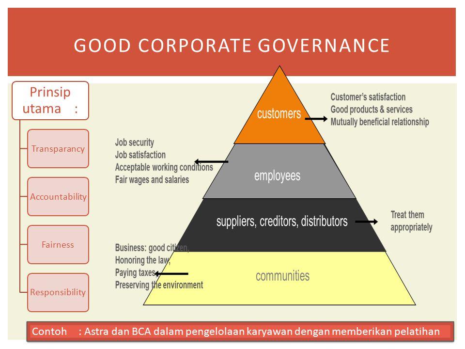 Prinsip utama: TransparancyAccountabilityFairnessResponsibility GOOD CORPORATE GOVERNANCE Contoh: Astra dan BCA dalam pengelolaan karyawan dengan memb