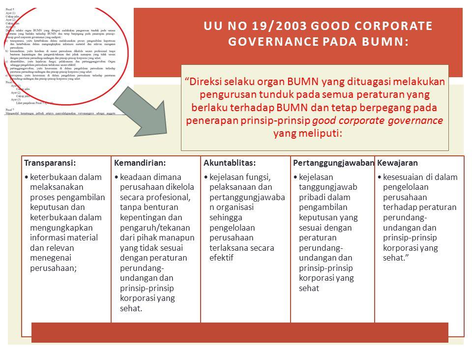 """UU NO 19/2003 GOOD CORPORATE GOVERNANCE PADA BUMN: """"Direksi selaku organ BUMN yang dituagasi melakukan pengurusan tunduk pada semua peraturan yang ber"""
