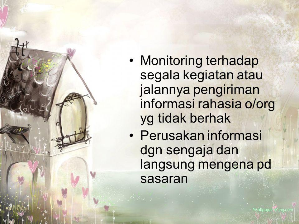 Monitoring terhadap segala kegiatan atau jalannya pengiriman informasi rahasia o/org yg tidak berhak Perusakan informasi dgn sengaja dan langsung mengena pd sasaran
