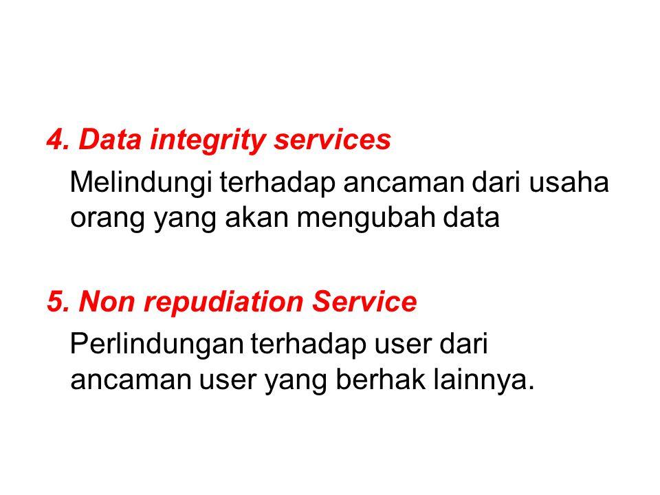 4. Data integrity services Melindungi terhadap ancaman dari usaha orang yang akan mengubah data 5.
