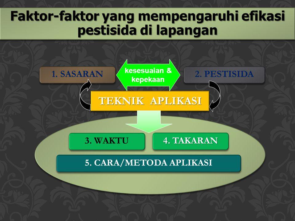 2. PESTISIDA1. SASARAN 4. TAKARAN 3. WAKTU5. CARA/METODA APLIKASI TEKNIK APLIKASI kesesuaian & kepekaan Faktor-faktor yang mempengaruhi efikasi pestis