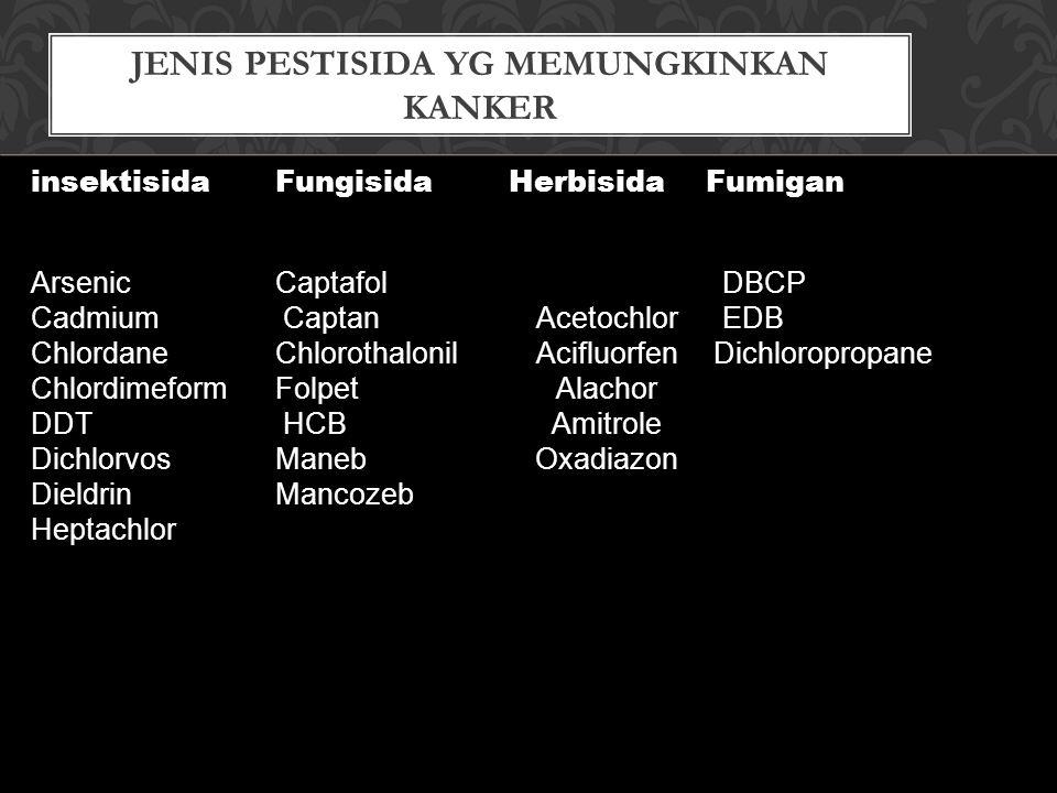 JENIS PESTISIDA YG MEMUNGKINKAN KANKER insektisidaFungisidaHerbisidaFumigan Arsenic Cadmium Chlordane Chlordimeform DDT Dichlorvos Dieldrin Heptachlor