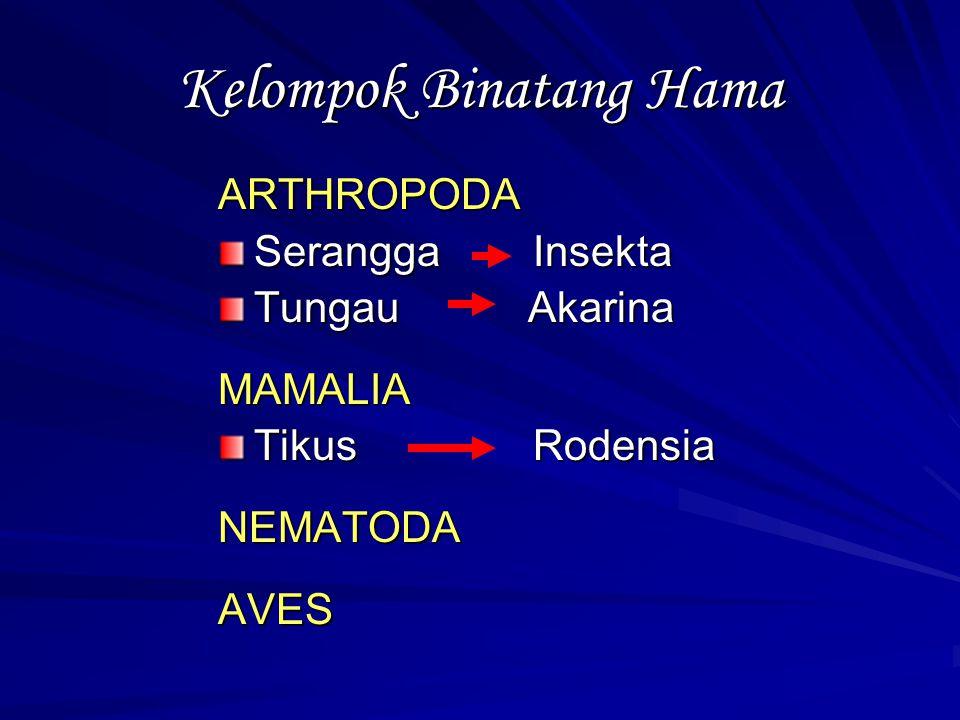 Kelompok Binatang Hama ARTHROPODA Serangga Insekta Tungau Akarina MAMALIA Tikus Rodensia NEMATODAAVES