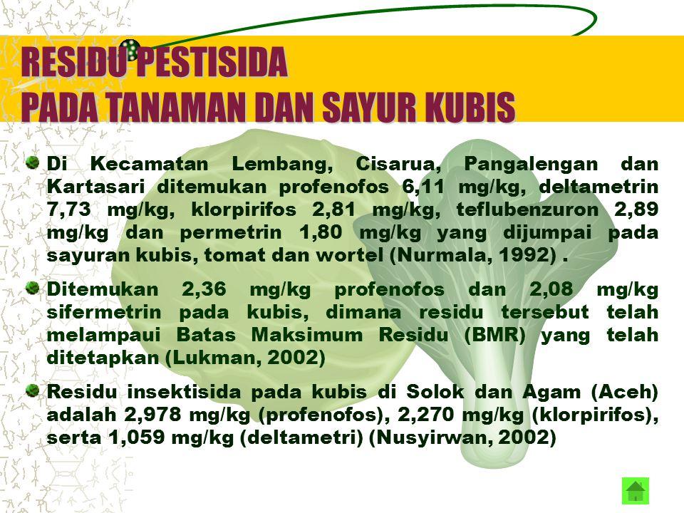 RESIDU PESTISIDA PADA TANAMAN DAN SAYUR KUBIS Di Kecamatan Lembang, Cisarua, Pangalengan dan Kartasari ditemukan profenofos 6,11 mg/kg, deltametrin 7,73 mg/kg, klorpirifos 2,81 mg/kg, teflubenzuron 2,89 mg/kg dan permetrin 1,80 mg/kg yang dijumpai pada sayuran kubis, tomat dan wortel (Nurmala, 1992).