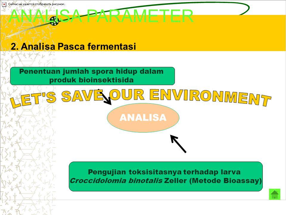 ANALISA PARAMETER ANALISA pH cairan fermentasi Pembentukan spora (VSC :Viable Spore Count) Kadar gula total (Metode Fenol) Pertumbuhan sel (TPC & Kerapatan optik) Note : Yang diuji : pH & VSC