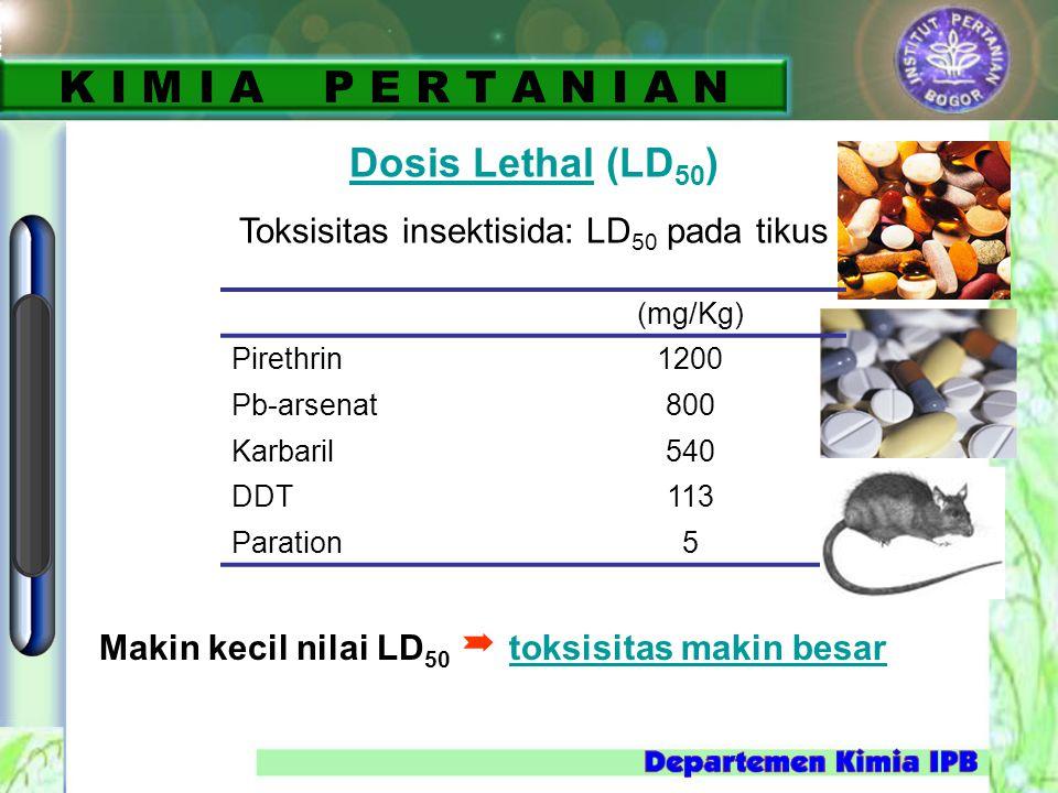Dosis Lethal (LD 50 ) Toksisitas insektisida: LD 50 pada tikus (mg/Kg) Pirethrin1200 Pb-arsenat800 Karbaril540 DDT113 Paration5 Makin kecil nilai LD 5
