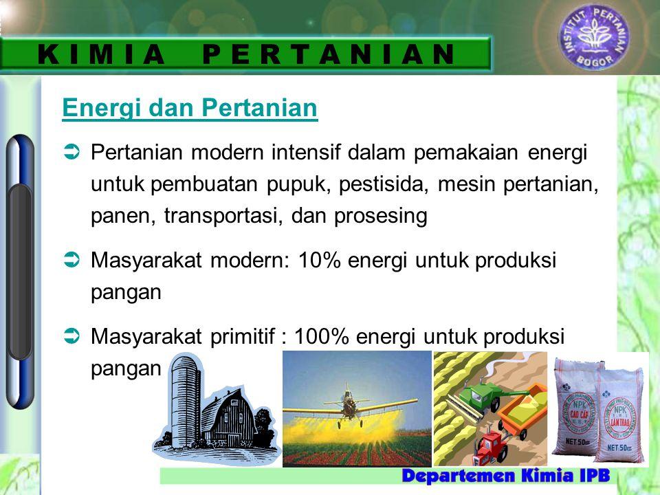 Energi dan Pertanian  Pertanian modern intensif dalam pemakaian energi untuk pembuatan pupuk, pestisida, mesin pertanian, panen, transportasi, dan pr