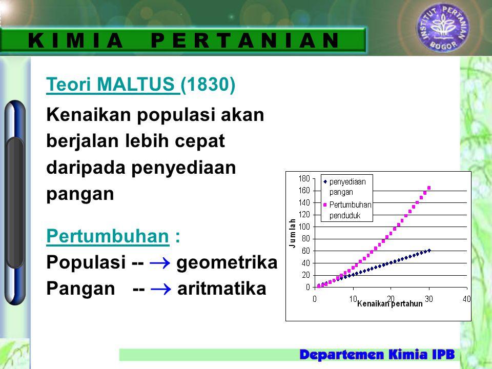 Teori MALTUS (1830) Kenaikan populasi akan berjalan lebih cepat daripada penyediaan pangan Pertumbuhan : Populasi --  geometrika Pangan --  aritmati
