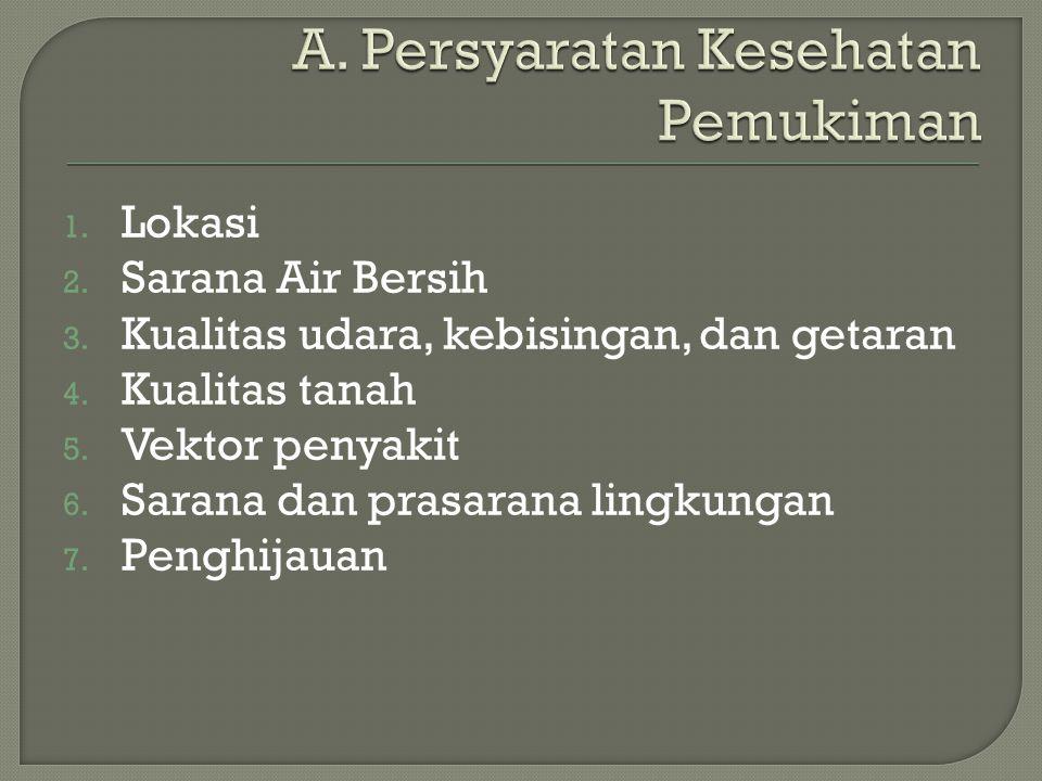 1. Lokasi 2. Sarana Air Bersih 3. Kualitas udara, kebisingan, dan getaran 4. Kualitas tanah 5. Vektor penyakit 6. Sarana dan prasarana lingkungan 7. P