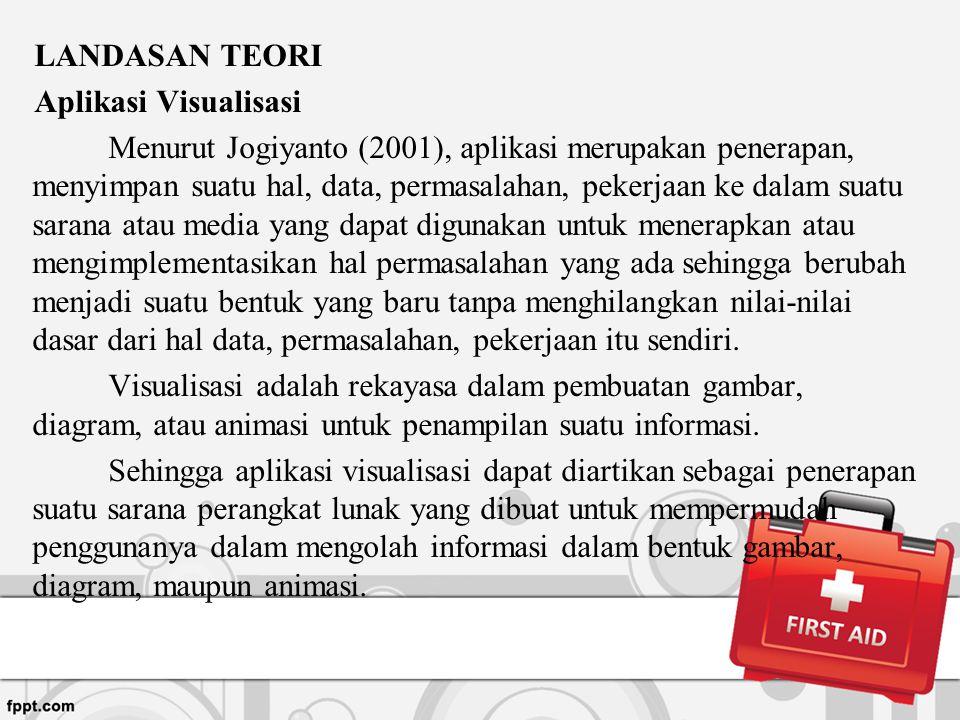 LANDASAN TEORI Aplikasi Visualisasi Menurut Jogiyanto (2001), aplikasi merupakan penerapan, menyimpan suatu hal, data, permasalahan, pekerjaan ke dala