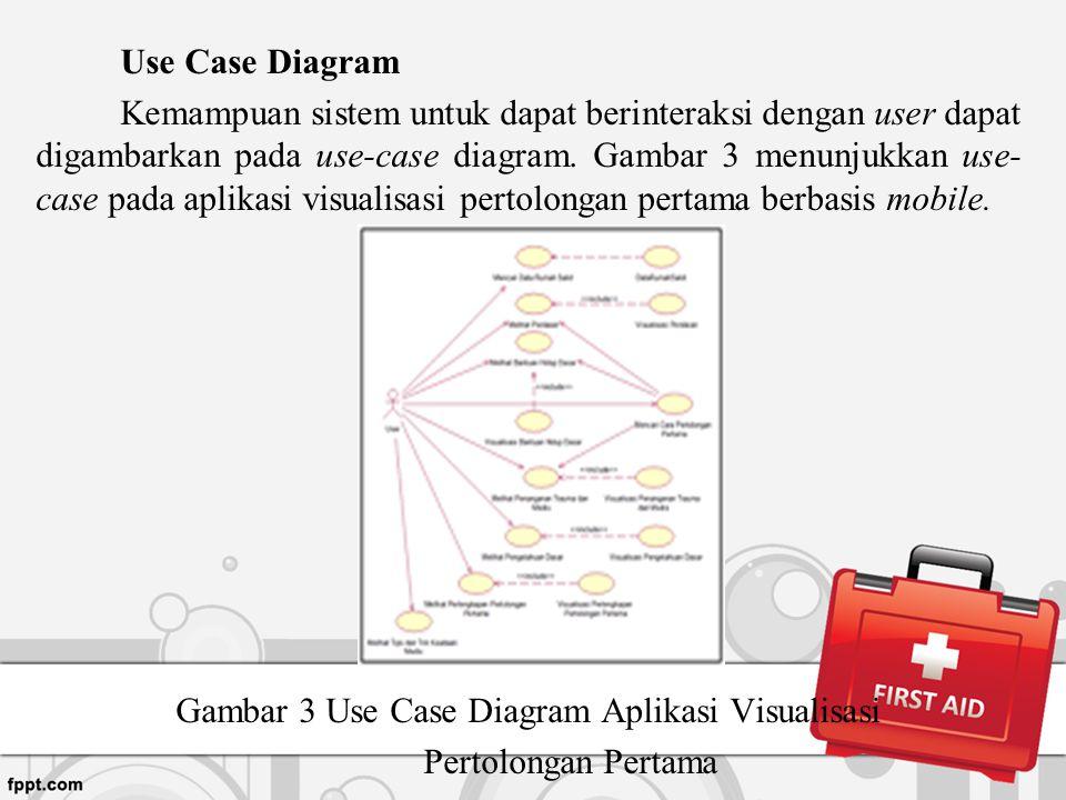 Use Case Diagram Kemampuan sistem untuk dapat berinteraksi dengan user dapat digambarkan pada use-case diagram. Gambar 3 menunjukkan use- case pada ap