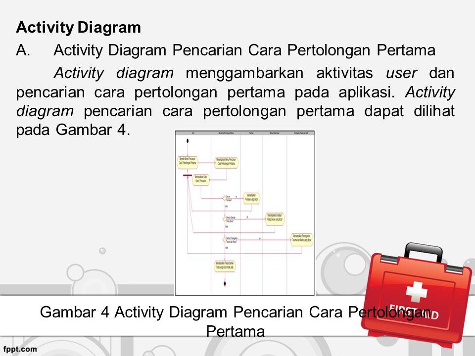 Activity Diagram A.Activity Diagram Pencarian Cara Pertolongan Pertama Activity diagram menggambarkan aktivitas user dan pencarian cara pertolongan pe