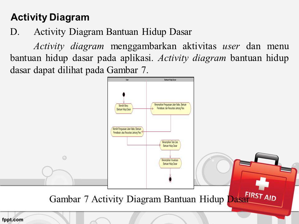 Activity Diagram D.Activity Diagram Bantuan Hidup Dasar Activity diagram menggambarkan aktivitas user dan menu bantuan hidup dasar pada aplikasi. Acti