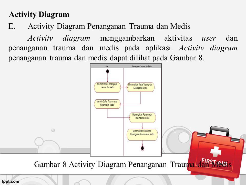 Activity Diagram E.Activity Diagram Penanganan Trauma dan Medis Activity diagram menggambarkan aktivitas user dan penanganan trauma dan medis pada apl