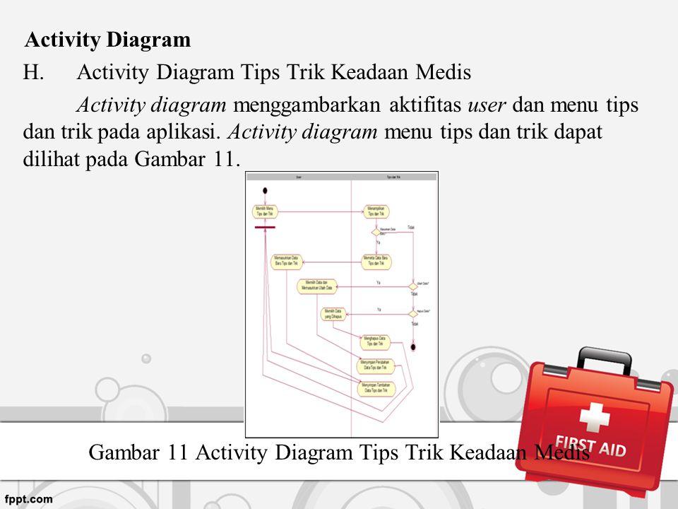 Activity Diagram H.Activity Diagram Tips Trik Keadaan Medis Activity diagram menggambarkan aktifitas user dan menu tips dan trik pada aplikasi. Activi