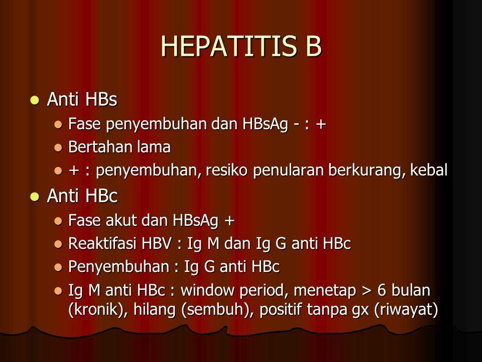 HEPATITIS B Anti HBs Anti HBs Fase penyembuhan dan HBsAg - : + Fase penyembuhan dan HBsAg - : + Bertahan lama Bertahan lama + : penyembuhan, resiko pe