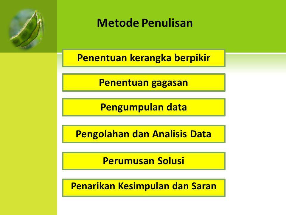 Penentuan gagasan Pengumpulan data Pengolahan dan Analisis Data Perumusan Solusi Penarikan Kesimpulan dan Saran Penentuan kerangka berpikir Metode Pen