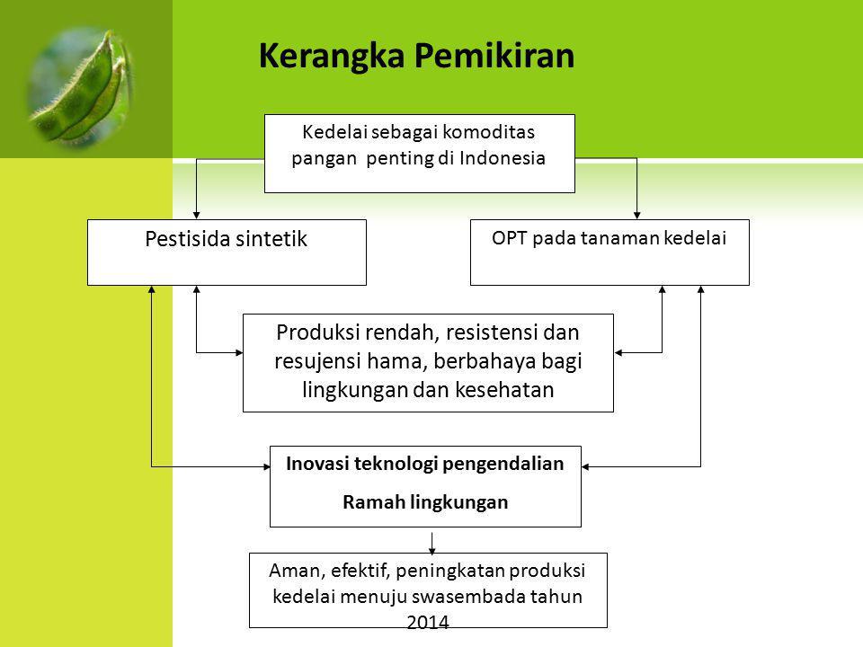 Kedelai sebagai komoditas pangan penting di Indonesia Pestisida sintetik OPT pada tanaman kedelai Produksi rendah, resistensi dan resujensi hama, berb