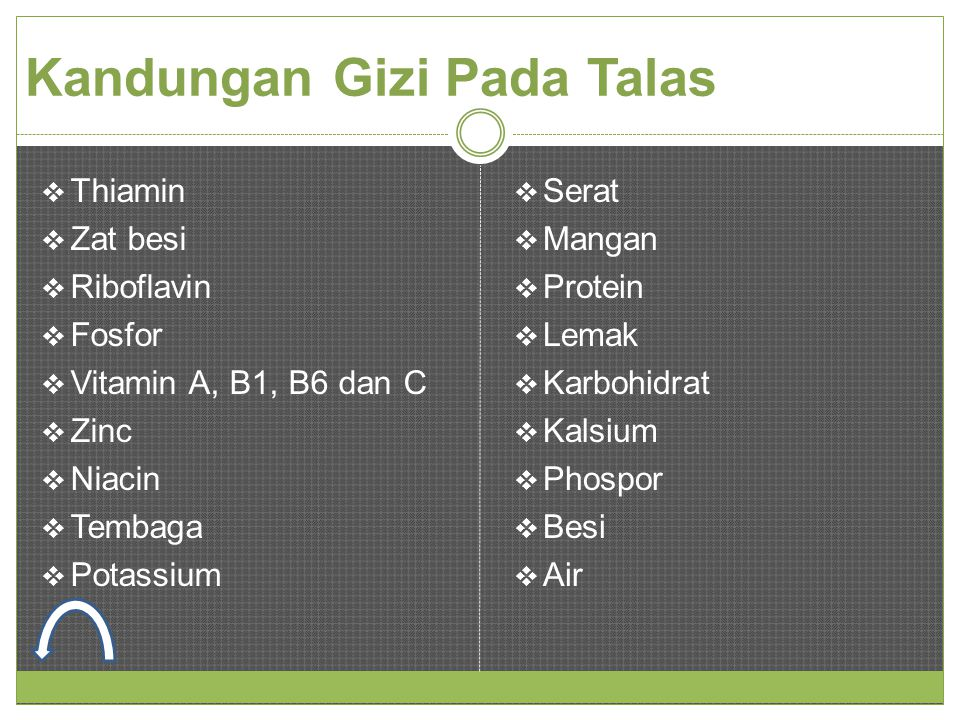 Kandungan Gizi Pada Talas  Thiamin  Zat besi  Riboflavin  Fosfor  Vitamin A, B1, B6 dan C  Zinc  Niacin  Tembaga  Potassium  Serat  Mangan