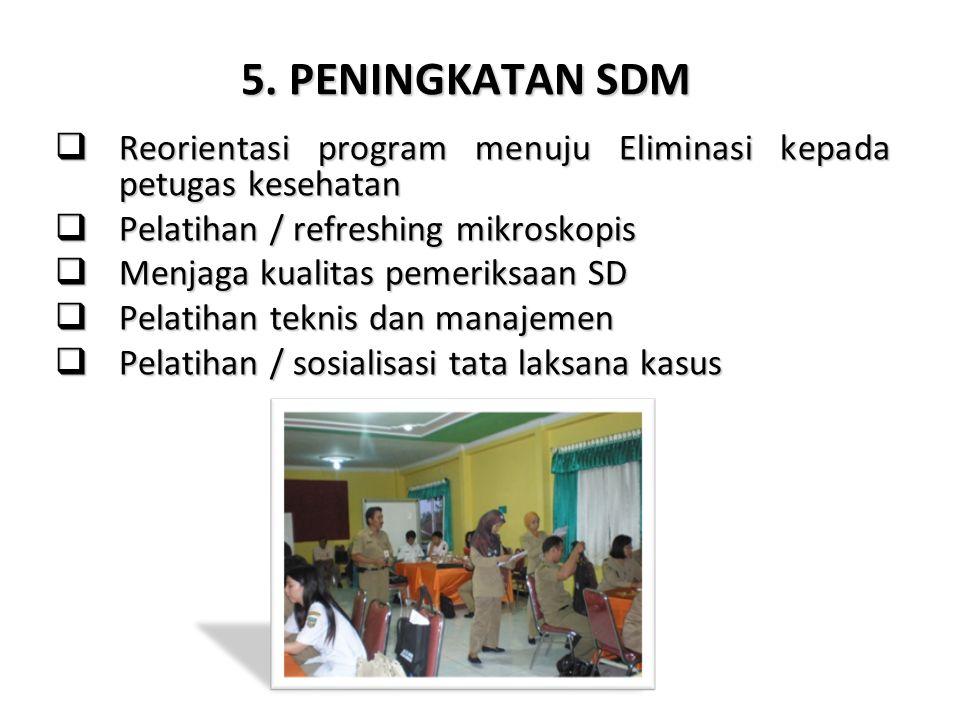 5. PENINGKATAN SDM  Reorientasi program menuju Eliminasi kepada petugas kesehatan  Pelatihan / refreshing mikroskopis  Menjaga kualitas pemeriksaan